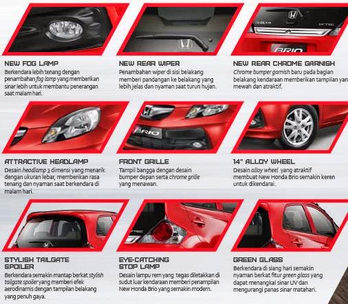 Honda Brio Makassar