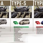 New Honda Freed Makassar